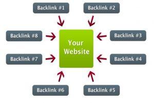 Belajar SEO Backlink terbaru