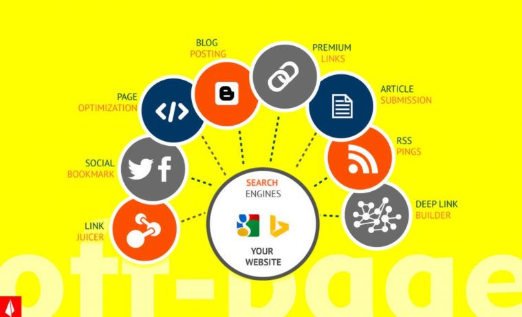 Belajar SEO Marketing off page