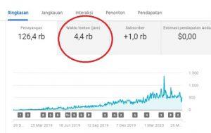 Cara Mendapatkan 4000 Jam Tayang