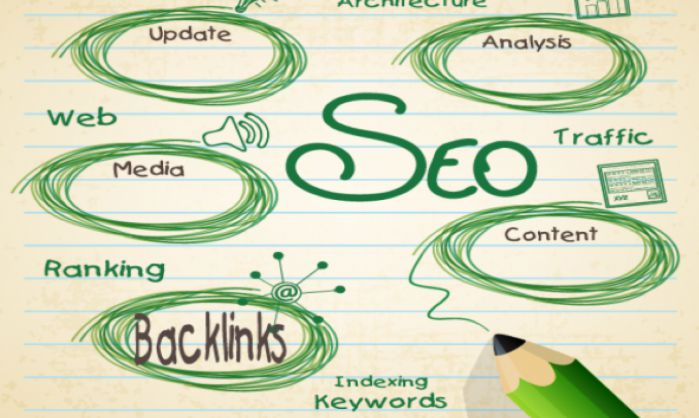Syarat Backlink yang Baik terbaru